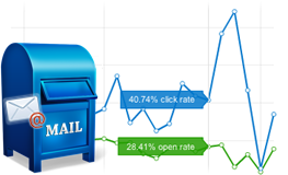 Email / Eblast Marketing Service
